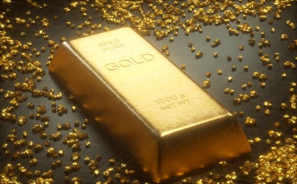 现货黄金软件分析