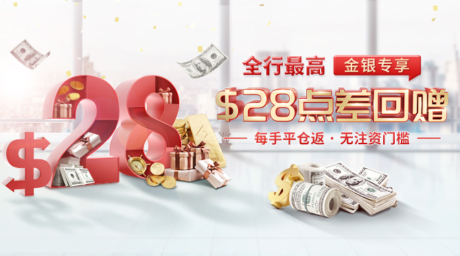 金银专享,$28/手全行至高点差优惠!