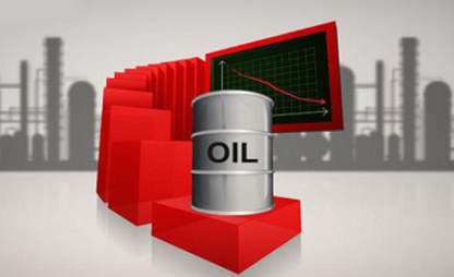 了解原油走势才能知道怎么看原油趋势