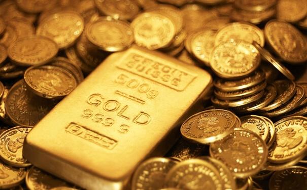 在黄金投资里有哪些常见的K线组合