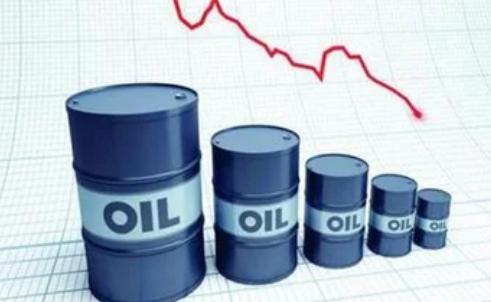 原油K线图怎么学习