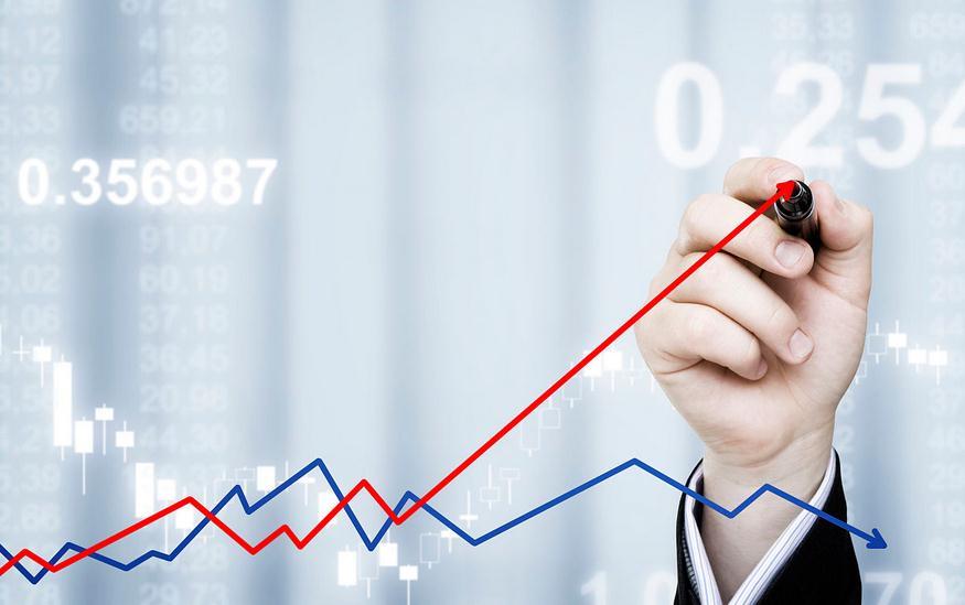 股指期货k线图如何分析