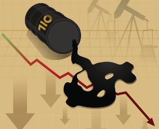国际原油行情分析