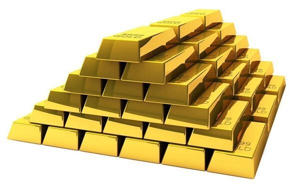 现货黄金分析师