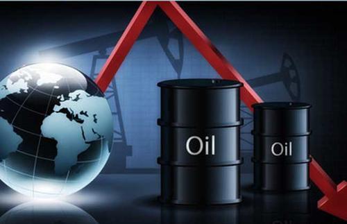 现货原油投资交易中的技巧!