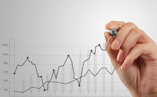 美元指数走势图 主要用于什么?