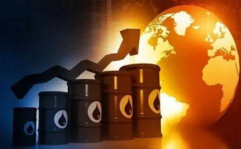 EIA原油库存相关的知识介绍