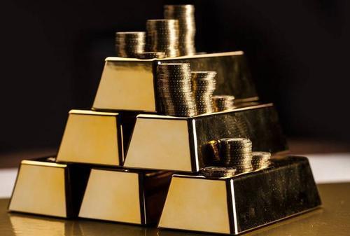 贵金属技术指标优势在哪?怎么分析?