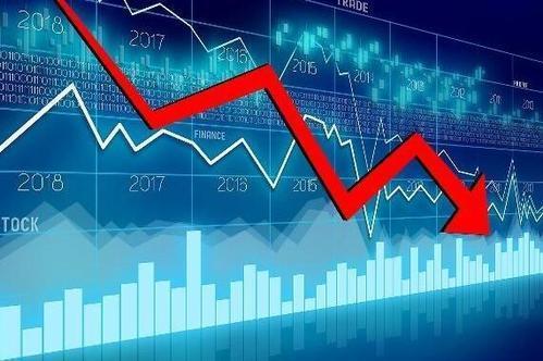 如何通过股指期货k线图找交易点