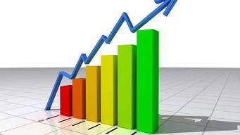 股指期货K线图怎么看