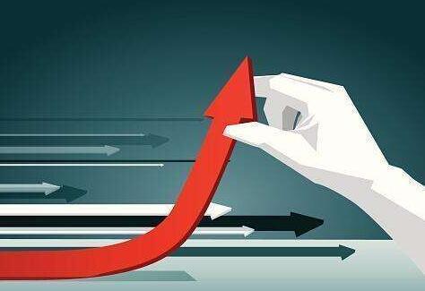 美元指数行情软件如何使用助力更高成功率?