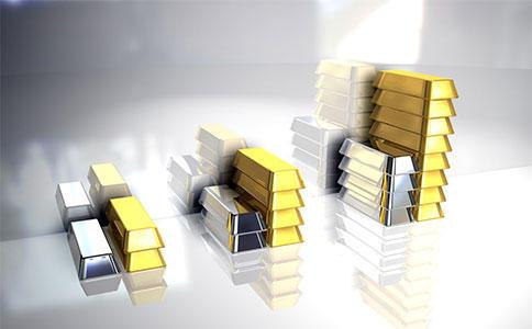 黄金白银走势分析支撑点及阻力点位的技巧是什么?