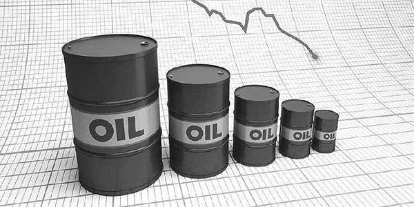 原油指数交易,投资成功的五大要素!