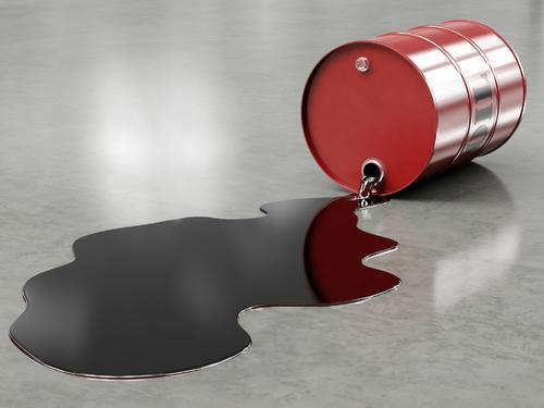 关于原油投资理财,你了解多少?