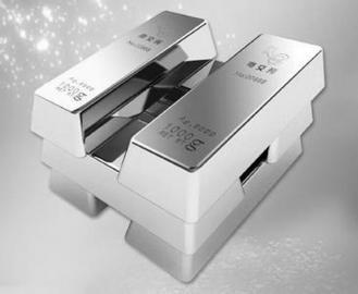 纸白银价格走势分析,3大技术要点