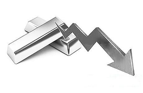 今天白银现货价格走势的分析,从这2点开始