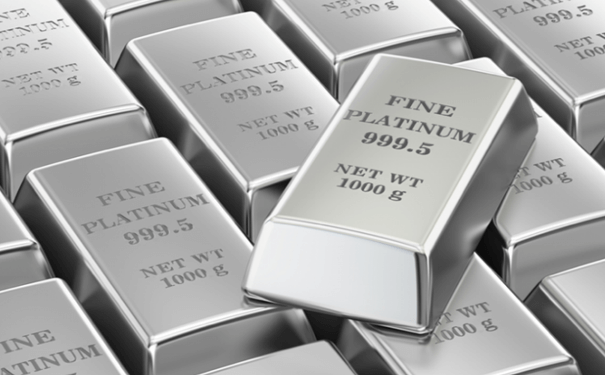 买白银如何确定思路,一般是这样几个方向