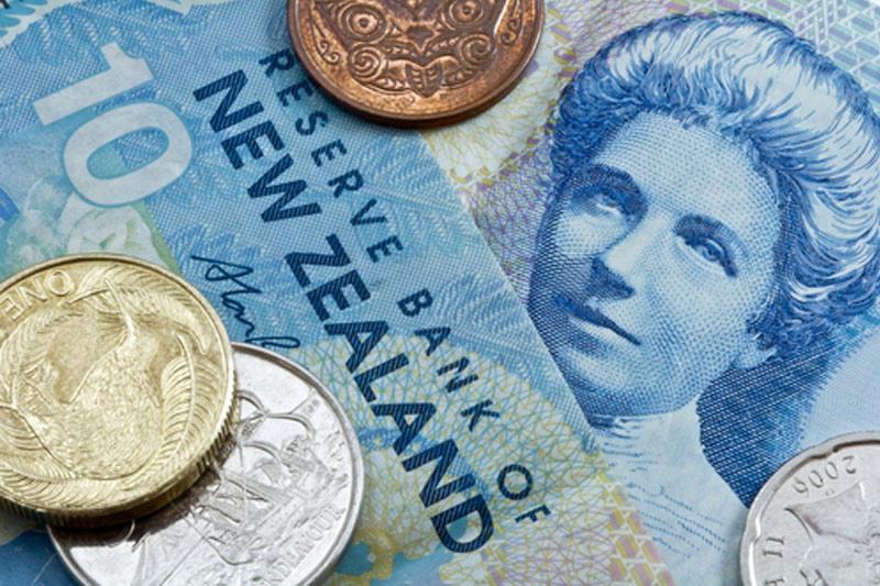 纽元日元会受到哪些因素的影响?