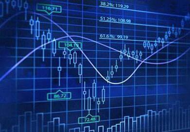 炒股指期货有哪些实用技巧?