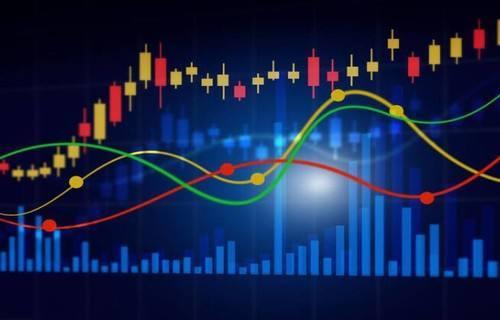 期货指数网,选择怎样的比较好?