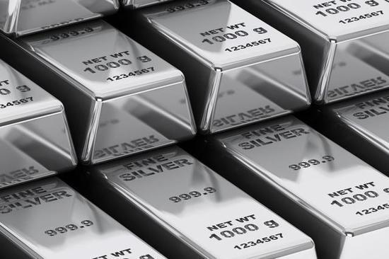 根据今日现货白银行情来谈谈炒白银的一些分析技巧!