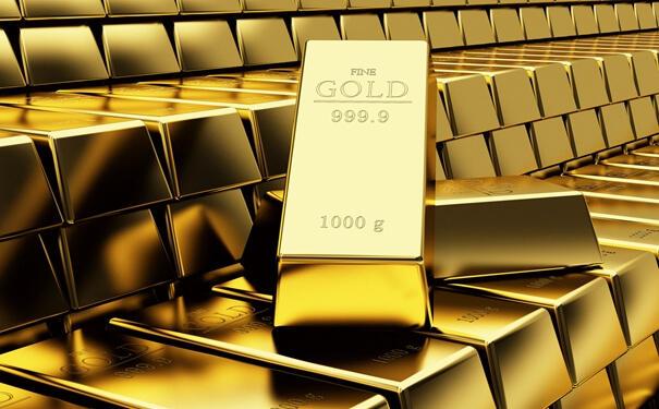 如何借助现货黄金走势图判断底部的威力?