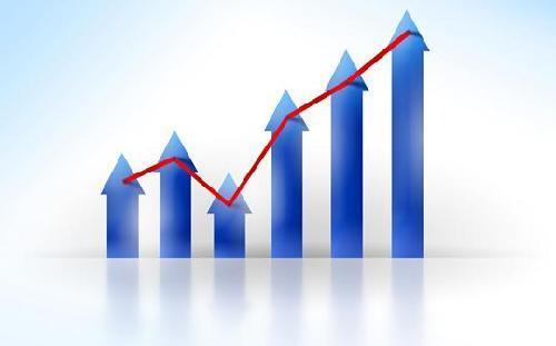 指数交易平台的选择难吗?
