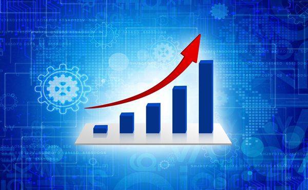 股指期货k线图要怎么看?