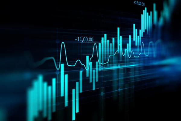 如何选择正规的美元指数软件进行交易?
