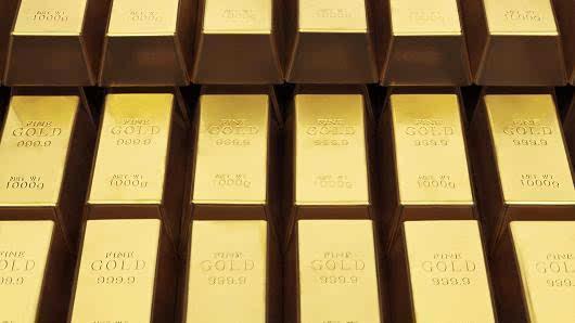 黄金现货交易规则都有哪些?