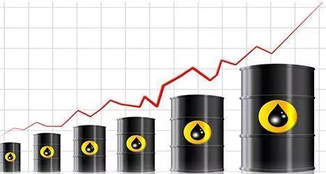 这些原油开户知识,你都了解了吗