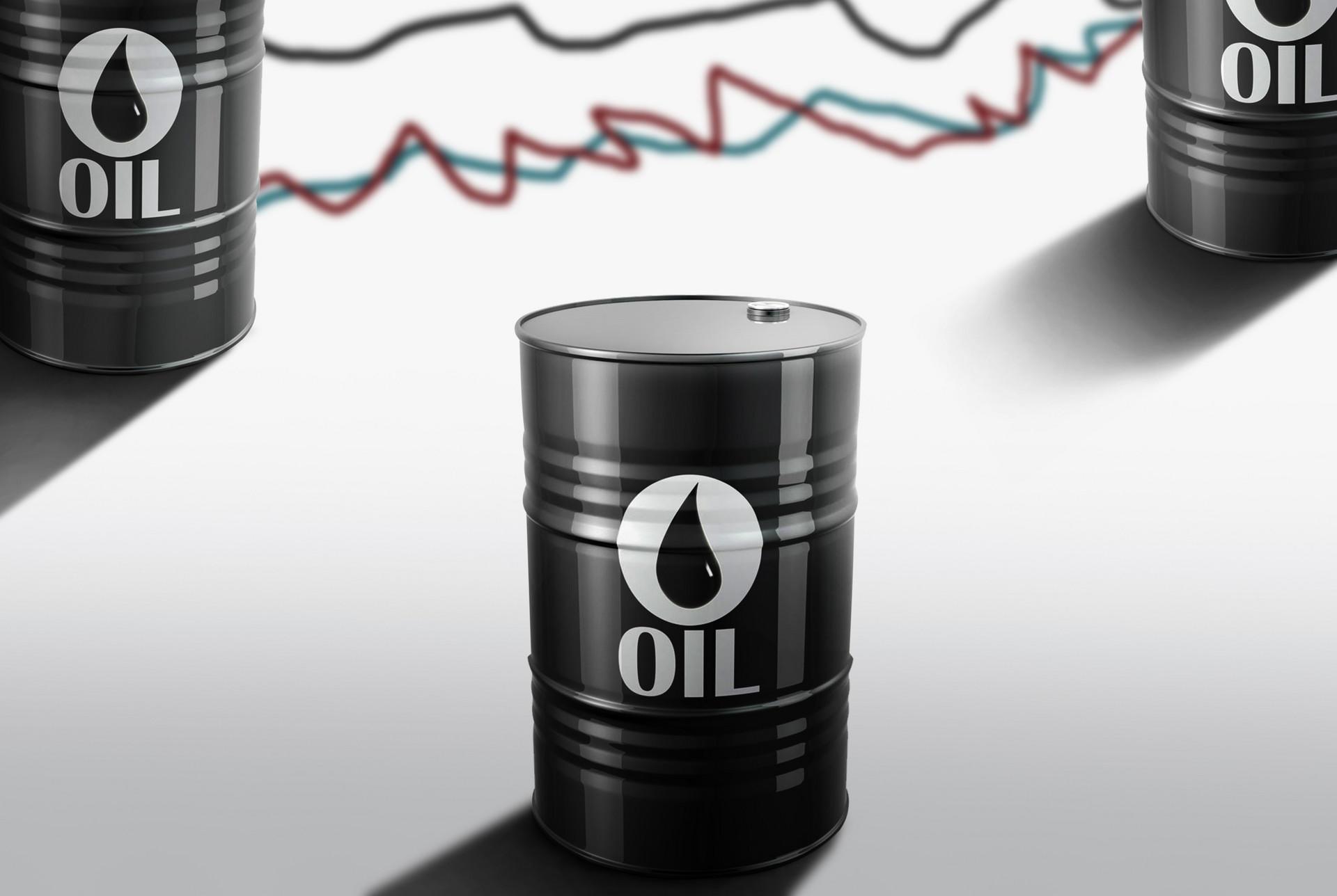 原油走势图分析之均线特性