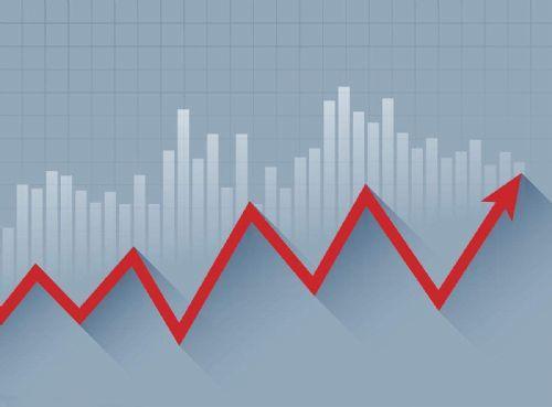 投资股指期货,应该注意些什么?