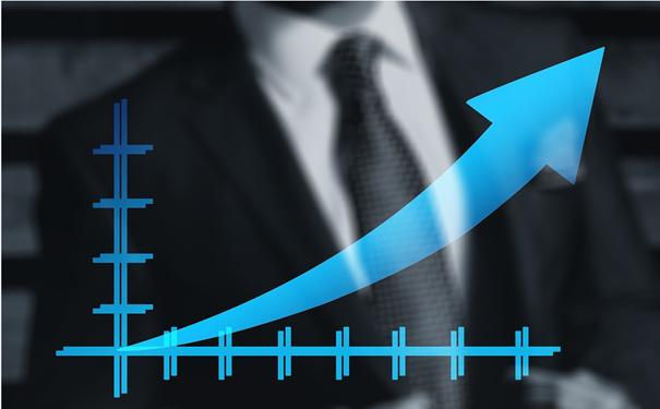 什么是股指期权,股指期权开户有哪些条件?