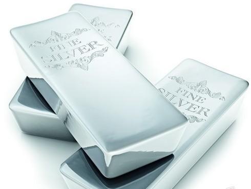 影响白银价格的基本因素有哪几点?