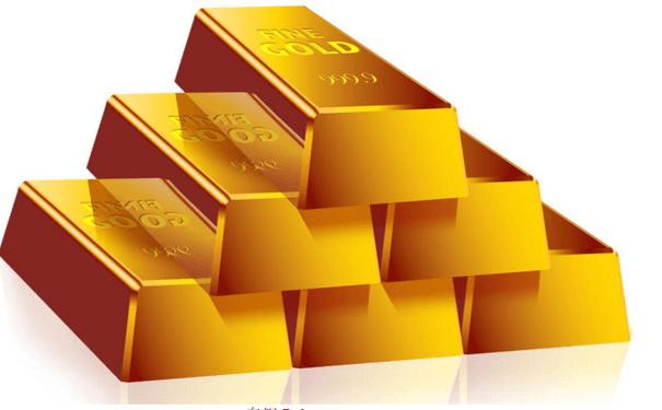 现货黄金投资平台如何选择?