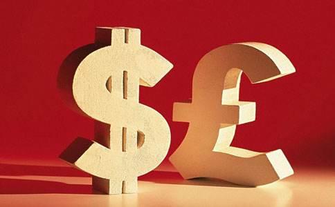 主流外汇货币投资