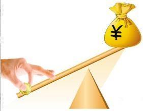 怎么计算期货保证金?