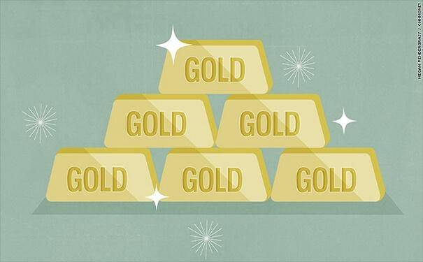 现货黄金模拟交易