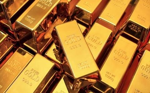 在黄金投资中该如何进行K线图分析