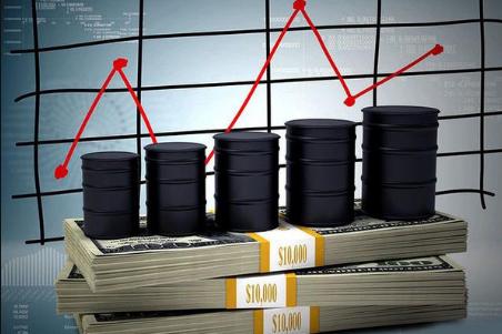 美原油指数对于现货原油投资有着怎样的影响