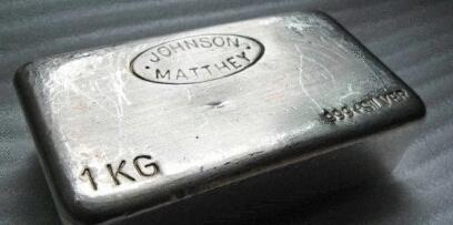 伦敦银走势怎么样呢?有没有发展前景?
