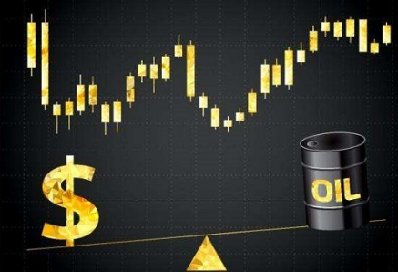 原油指数行情的研究有哪些必备操盘技巧