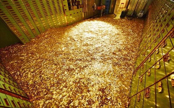 外盘黄金投资